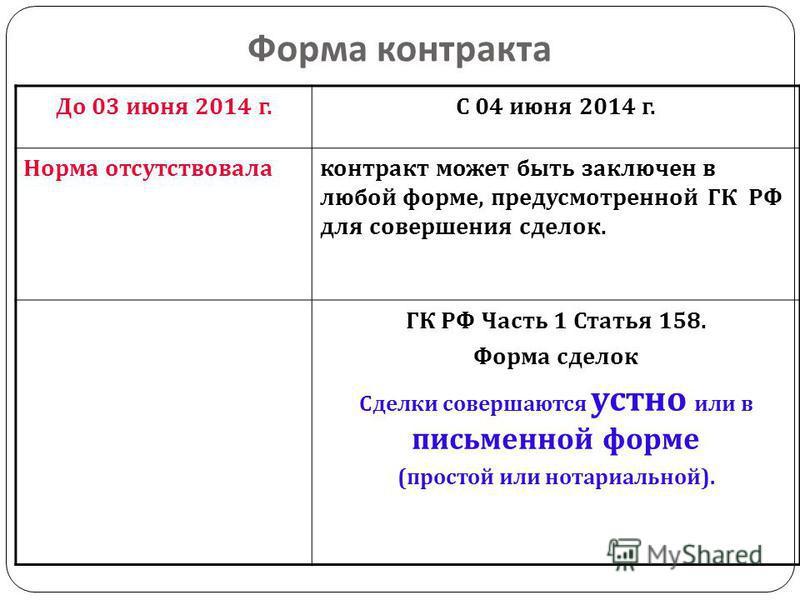 Форма контракта До 03 июня 2014 г.С 04 июня 2014 г. Норма отсутствовалаконтракт может быть заключен в любой форме, предусмотренной ГК РФ для совершения сделок. ГК РФ Часть 1 Статья 158. Форма сделок Сделки совершаются устно или в письменной форме (пр