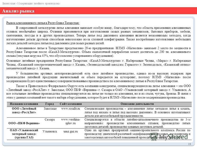 Рынок алюминиевого литья в Республике Татарстан: В современной металлургии литье алюминия занимает особую нишу, благодаря тому, что область применения алюминиевых отливок необычайно широка. Отливки применяются при изготовлении самых разных механизмов