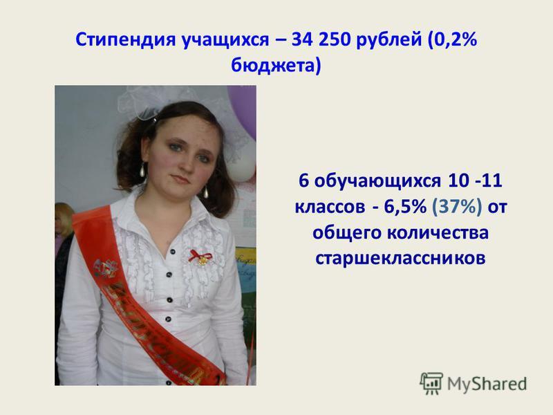 Стипендия учащихся – 34 250 рублей (0,2% бюджета) 6 обучающихся 10 -11 классов - 6,5% (37%) от общего количества старшеклассников