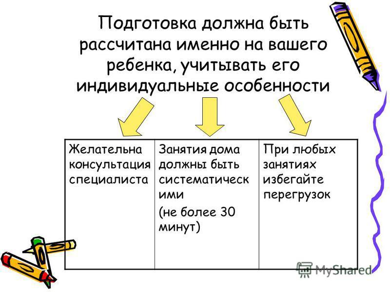 Подготовка должна быть рассчитана именно на вашего ребенка, учитывать его индивидуальные особенности Желательна консультация специалиста Занятия дома должны быть систематическим и (не более 30 минут) При любых занятиях избегайте перегрузок