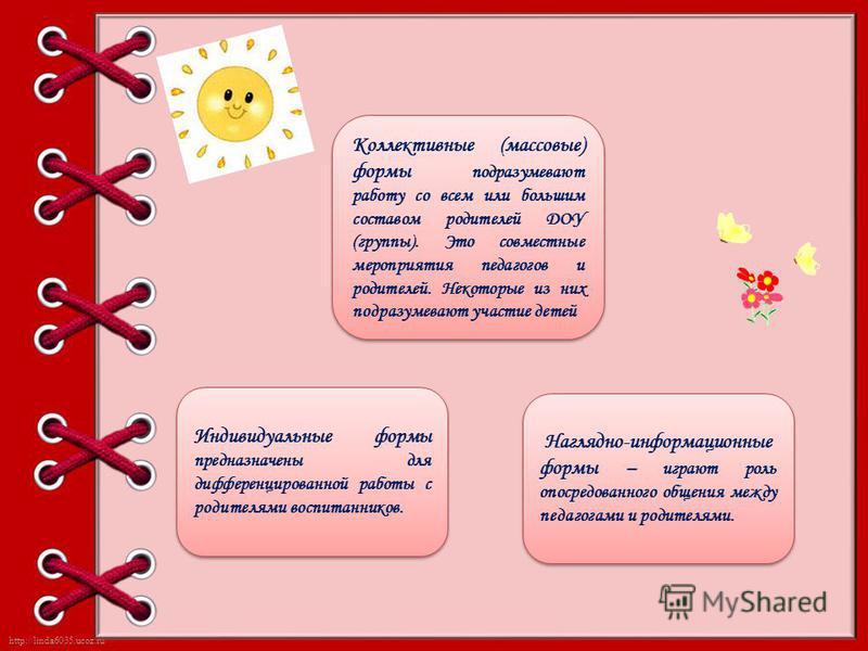 Презентация на тему СОВРЕМЕННЫЕ ФОРМЫ РАБОТЫ С РОДИТЕЛЯМИ В  17 Коллективные