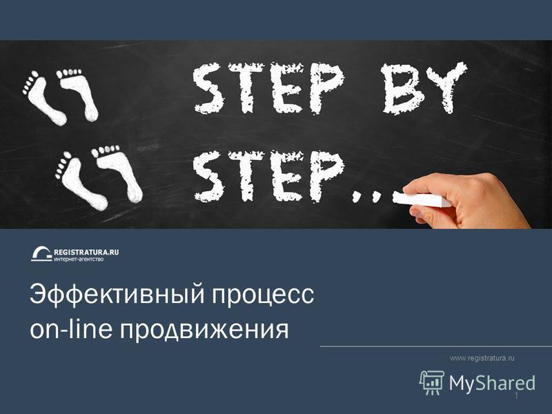 www.registratura.ru Эффективный процесс on-line продвижения 1