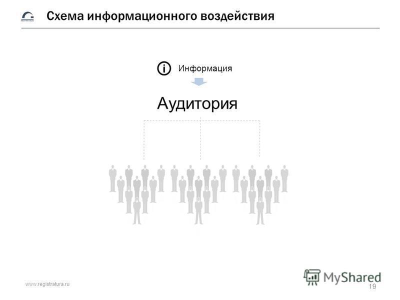 www.registratura.ru Схема информационного воздействия Аудитория Информация 19