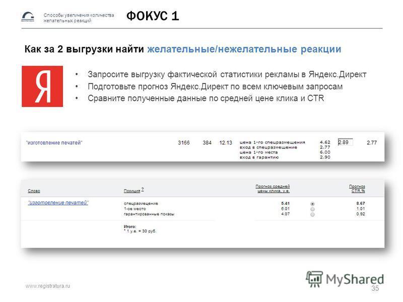www.registratura.ru ФОКУС 1 Как за 2 выгрузки найти желательные/нежелательные реакции Запросите выгрузку фактической статистики рекламы в Яндекс.Директ Подготовьте прогноз Яндекс.Директ по всем ключевым запросам Сравните полученные данные по средней