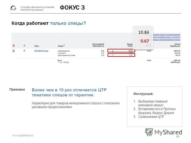 www.registratura.ru 10.84 0.67 ФОКУС 3 Когда работают только спецы? Способы увеличения количества желательных реакций Хорошее Более чем в 10 раз отличается ЦТР тематики спецов от гарантии. Характерно для товаров немедленного спроса с похожими ценовым