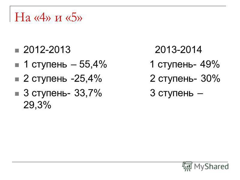 На «4» и «5» 2012-2013 2013-2014 1 ступень – 55,4% 1 ступень- 49% 2 ступень -25,4% 2 ступень- 30% 3 ступень- 33,7% 3 ступень – 29,3%