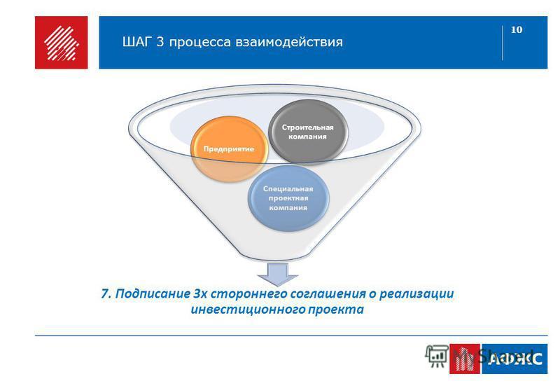 10 ШАГ 3 процесса взаимодействия 7. Подписание 3 х стороннего соглашения о реализации инвестиционного проекта Специальная проектная компания Предприятие Строительная компания