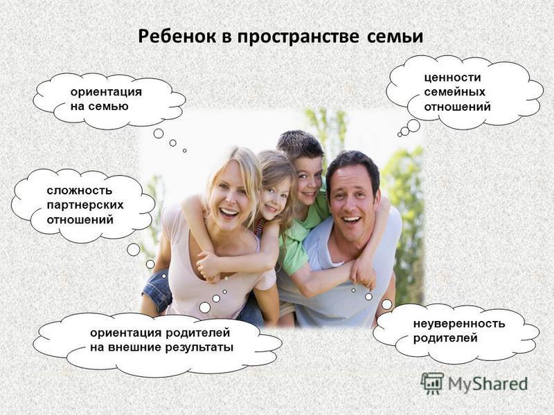 Ребенок в пространстве семьи ориентация на семью ценности семейных отношений сложность партнерских отношений неуверенность родителей ориентация родителей на внешние результаты