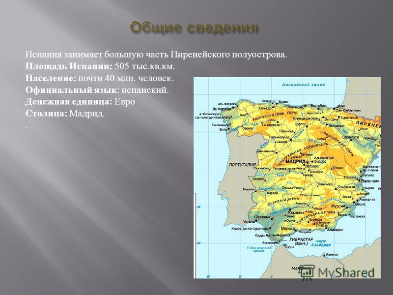Испания занимает большую часть Пиренейского полуострова. Площадь Испании : 505 тыс. кв. км. Население : почти 40 млн. человек. Официальный язык : испанский. Денежная единица : Евро Столица : Мадрид..