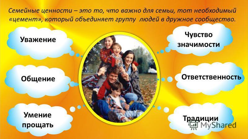 Семейные ценности – это то, что важно для семьи, тот необходимый «цемент», который объединяет группу людей в дружное сообщество. Чувство значимости Ответственность Традиции Уважение Общение Умение прощать