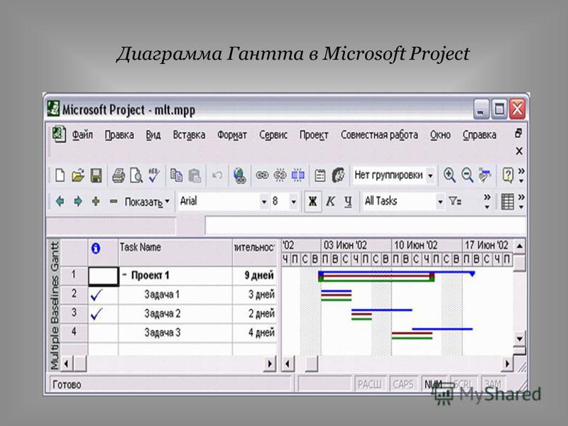 Диаграмма Гантта в Microsoft Project