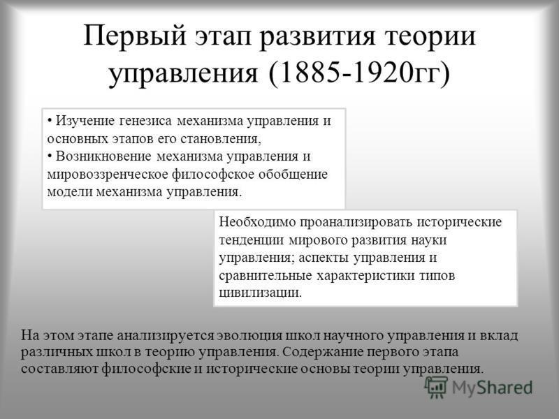Первый этап развития теории управления (1885-1920 гг) На этом этапе анализируется эволюция школ научного управления и вклад различных школ в теорию управления. С одержание первого этапа составляют философские и исторические основы теории управления.