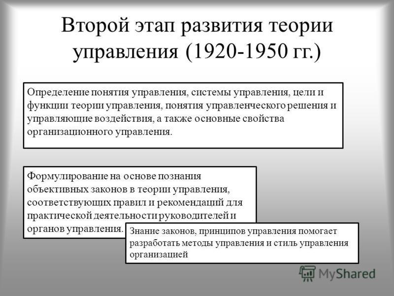 Второй этап развития теории управления (1920-1950 гг.) Определение понятия управления, системы управления, цели и функции теории управления, понятия управленческого решения и управляющие воздействия, а также основные свойства организационного управле