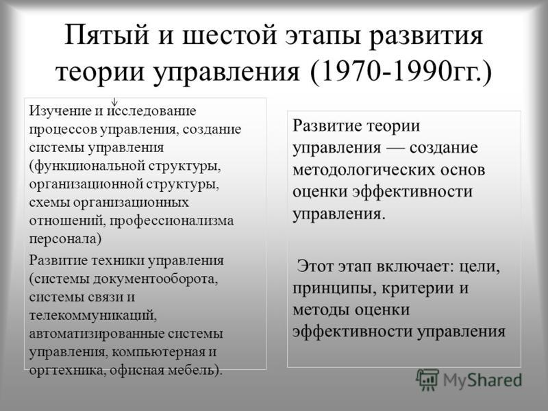 Пятый и шестой этапы развития теории управления (1970-1990 гг.) Изучение и исследование процессов управления, создание системы управления (функциональной структуры, организационной структуры, схемы организационных отношений, профессионализма персонал