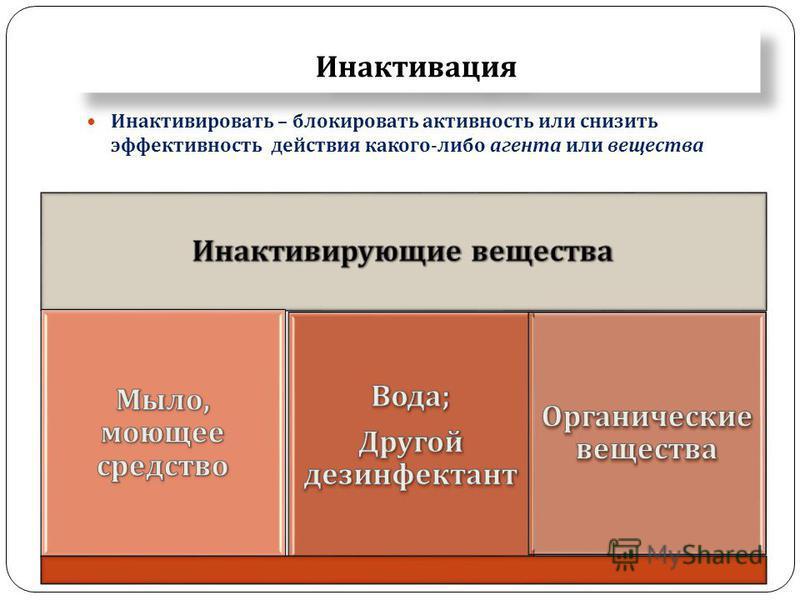 Инактивация Инактивировать – блокировать активность или снизить эффективность действия какого - либо агента или вещества
