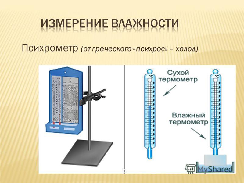 Психрометр (от греческого «псих рос» – холод) t сух = 23 0 С t влад = 18 0 С