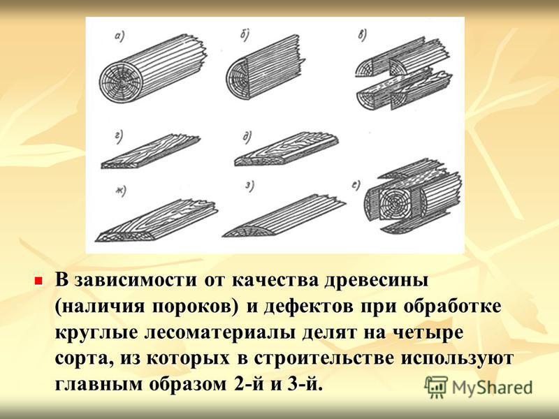 В зависимости от качества древесины (наличия пороков) и дефектов при обработке круглые лесоматериалы делят на четыре сорта, из которых в строительстве используют главным образом 2-й и 3-й. В зависимости от качества древесины (наличия пороков) и дефек