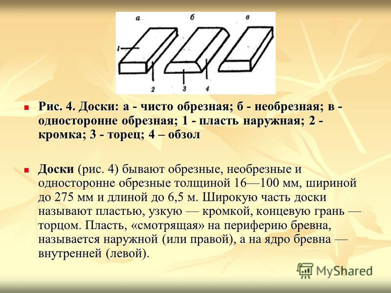 Рис. 4. Доски: а - чисто обрезная; б - необрезная; в - односторонне обрезная; 1 - пласть наружная; 2 - кромка; 3 - торец; 4 – обзол Рис. 4. Доски: а - чисто обрезная; б - необрезная; в - односторонне обрезная; 1 - пласть наружная; 2 - кромка; 3 - тор
