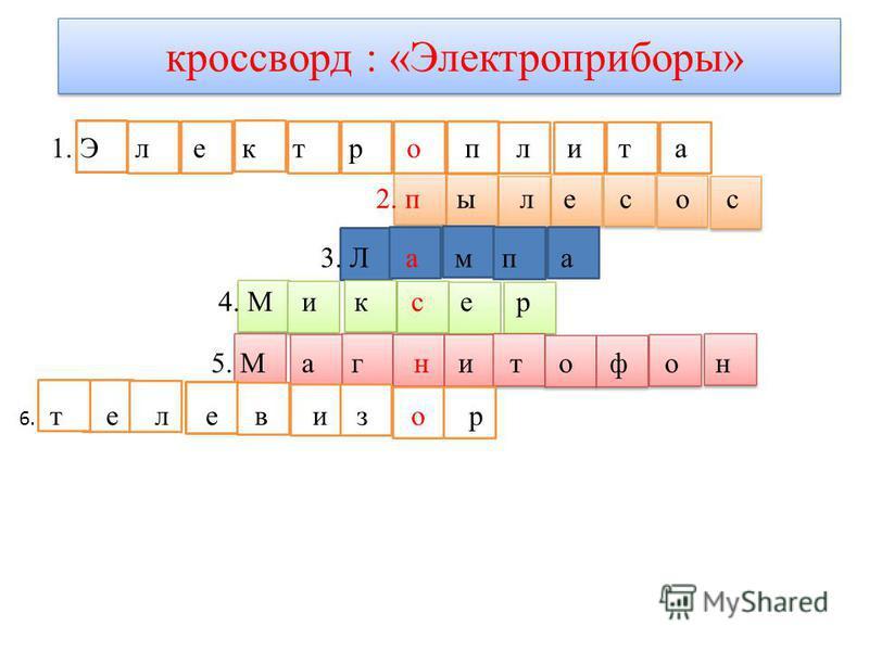 кроссворд : «Электроприборы» 1. Э л е к т р о п л и т а 2. п ы л е с о с 3. Л а м п а 4. М и к с е р 5. М а г н и т о ф о н 6. т е л е в и з о р