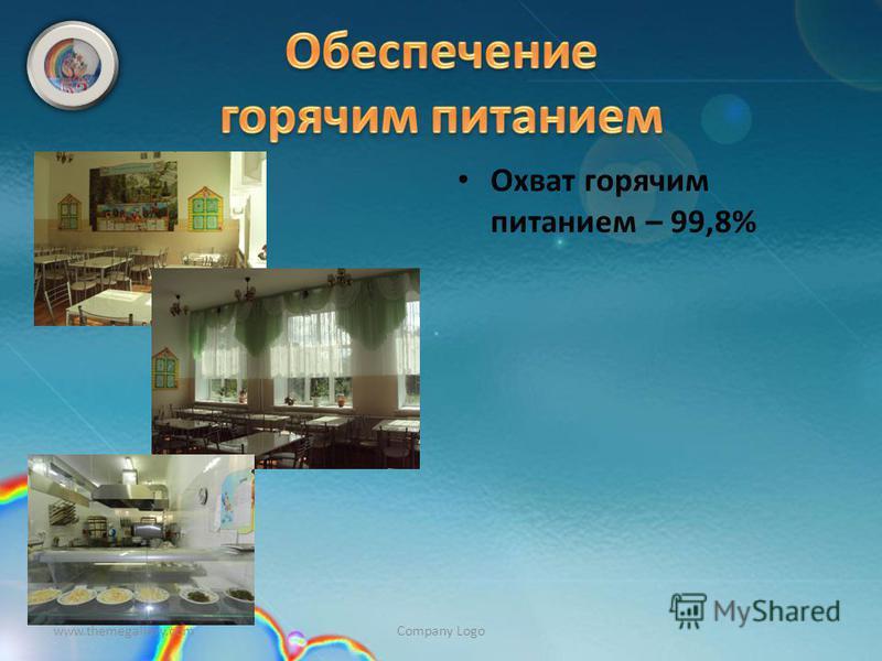 Охват горячим питанием – 99,8% www.themegallery.comCompany Logo