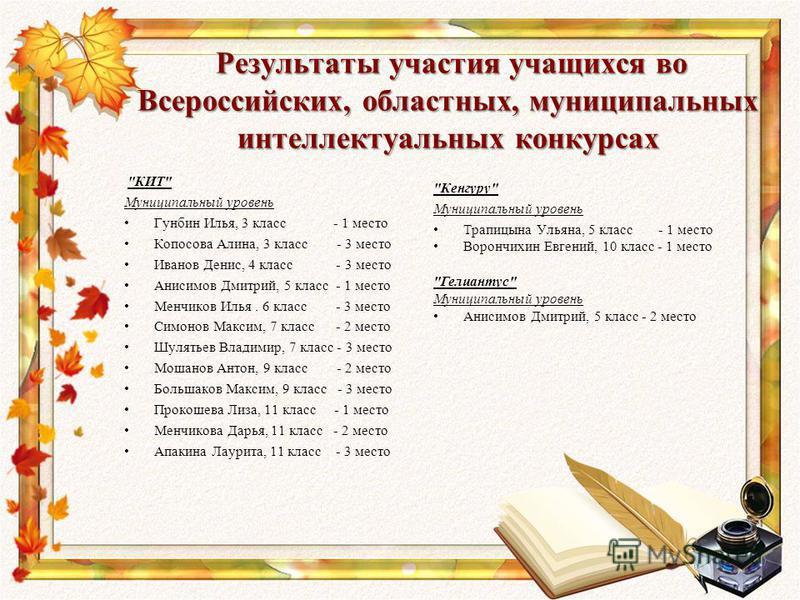 Результаты участия учащихся во Всероссийских, областных, муниципальных интеллектуальных конкурсах Результаты участия учащихся во Всероссийских, областных, муниципальных интеллектуальных конкурсах