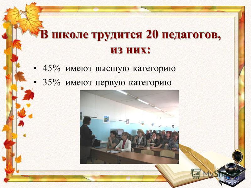 45% имеют высшую категорию 35% имеют первую категорию В школе трудится 20 педагогов, из них: