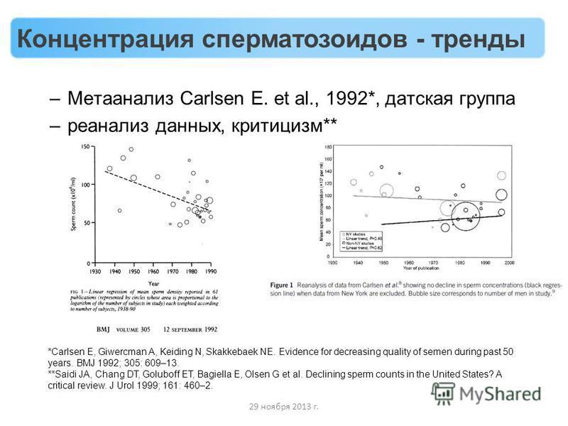 –Метаанализ Carlsen E. et al., 1992*, датская группа –реанализ данных, критицизм** 29 ноября 2013 г. *Carlsen E, Giwercman A, Keiding N, Skakkebaek NE. Evidence for decreasing quality of semen during past 50 years. BMJ 1992; 305: 609–13. **Saidi JA,