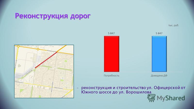Реконструкция дорог - реконструкция и строительство ул. Офицерской от Южного шоссе до ул. Ворошилова