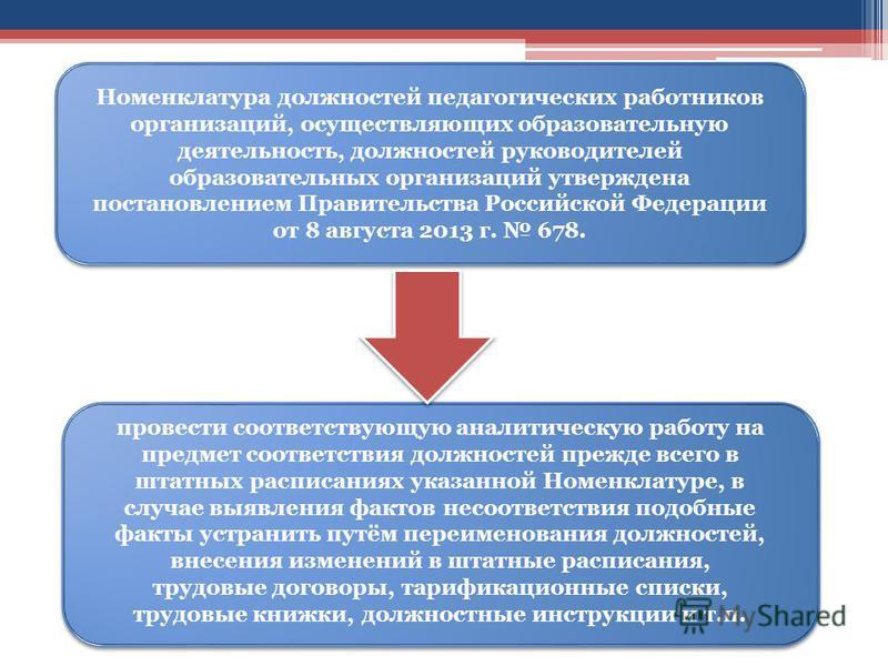 Номенклатура должностей педагогических работников организаций, осуществляющих образовательную деятельность, должностей руководителей образовательных организаций утверждена постановлением Правительства Российской Федерации от 8 августа 2013 г. 678. пр
