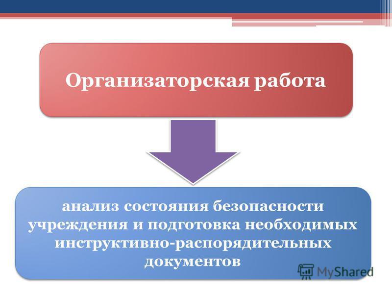 Организаторская работа анализ состояния безопасности учреждения и подготовка необходимых инструктивно-распорядительных документов