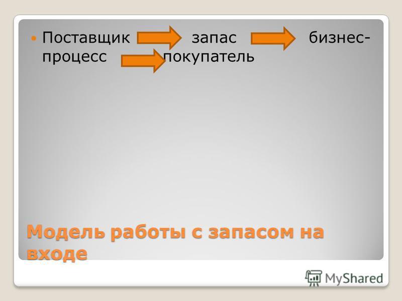 Модель работы с запасом на входе Поставщик запас бизнес- процесс покупатель