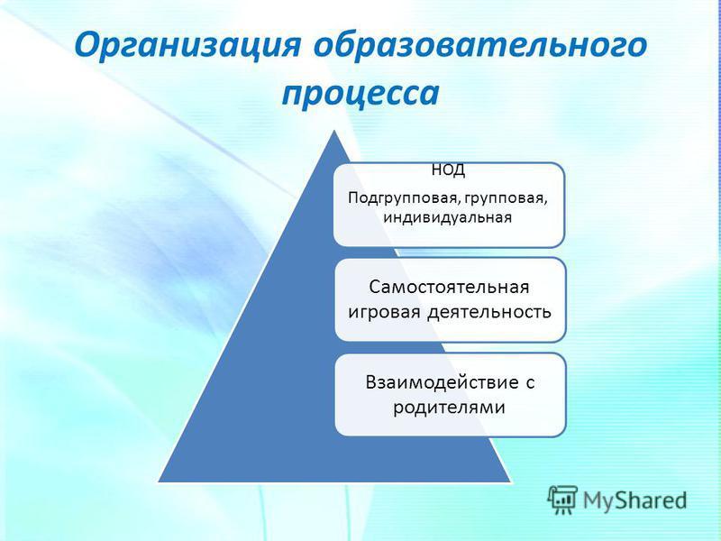 Организация образовательного процесса НОД Подгрупповая, групповая, индивидуальная Самостоятельная игровая деятельность Взаимодействие с родителями