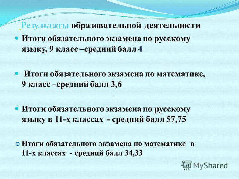 Результаты образовательной деятельности Итоги обязательного экзамена по русскому языку, 9 класс –средний балл 4 Итоги обязательного экзамена по математике, 9 класс –средний балл 3,6 Итоги обязательного экзамена по русскому языку в 11-х классах - сред