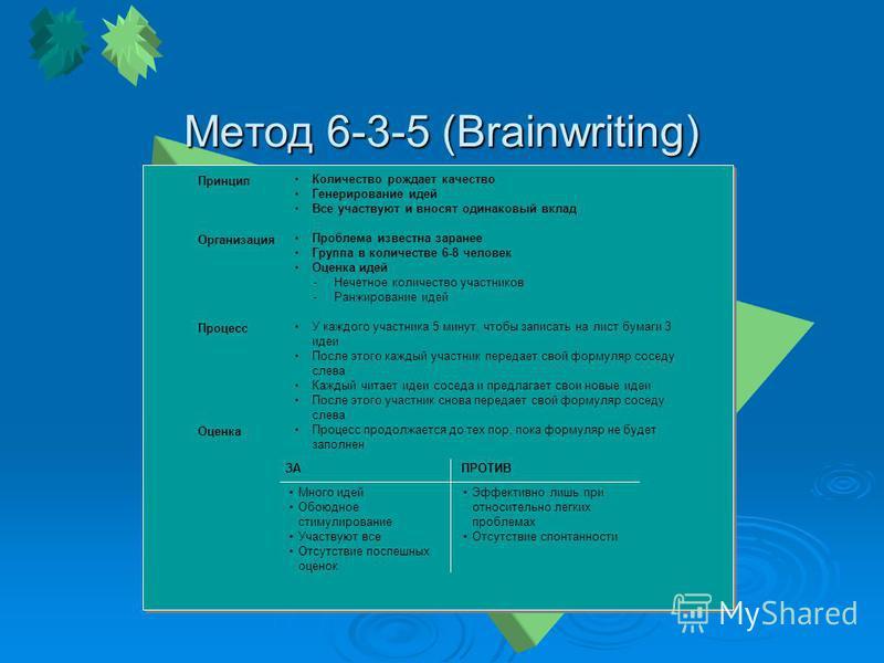 = письменный вариант мозгового штурма, который работает на обоюдное стимулирование креативности участников, обеспечивает участие всех и отсутствие поспешных оценок. 1 в. Meтод «6-3-5» (Brainwriting)