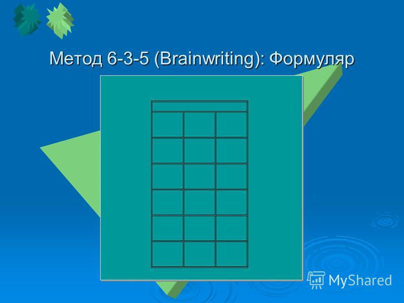 Meтод 6-3-5 (Brainwriting) Принцип Организация Процесс Оценка Количество рождает качество Генерирование идей Все участвуют и вносят одинаковый вклад Проблема известна заранее Группа в количестве 6-8 человек Оценка идей - Нечетное количество участнико