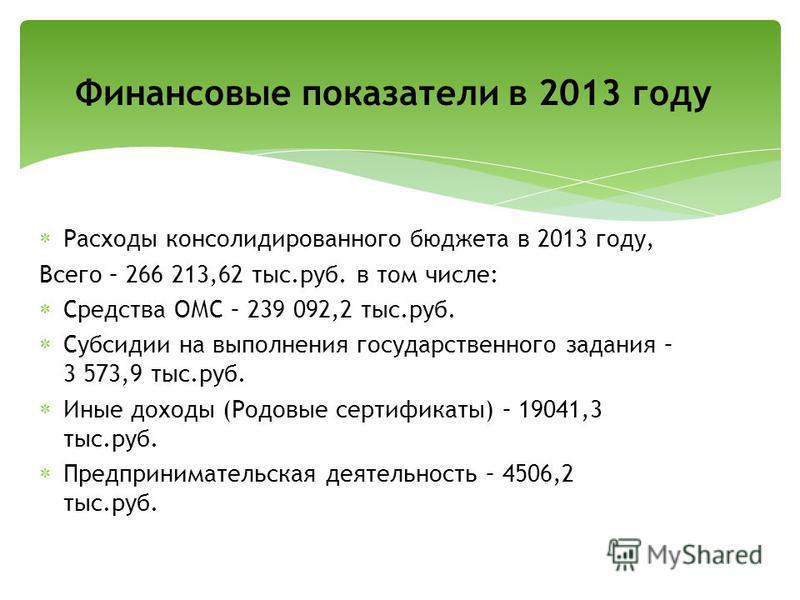 Расходы консолидированного бюджета в 2013 году, Всего – 266 213,62 тыс.руб. в том числе: Средства ОМС – 239 092,2 тыс.руб. Субсидии на выполнения государственного задания – 3 573,9 тыс.руб. Иные доходы (Родовые сертификаты) – 19041,3 тыс.руб. Предпри