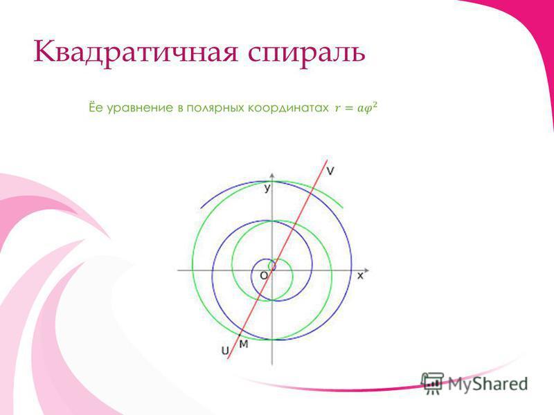Квадратичная спираль