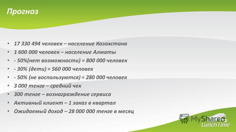 Прогноз 17 330 494 человек – население Казахстана 1 600 000 человек – население Алматы - 50%(нет возможности) = 800 000 человек - 30% (дети) = 560 000 человек - 50% (не воспользуются) = 280 000 человек 3 000 тенге – средний чек 300 тенге – вознагражд