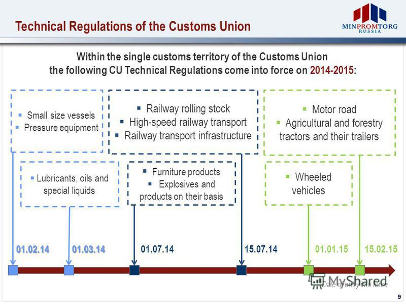 Technical Regulations of the Customs Union 9 Within the single customs territory of the Customs Union the following CU Technical Regulations come into force on 2014-2015: 01.02.1401.03.1401.07.1415.07.1401.01.1515.02.15 Furniture products Explosives