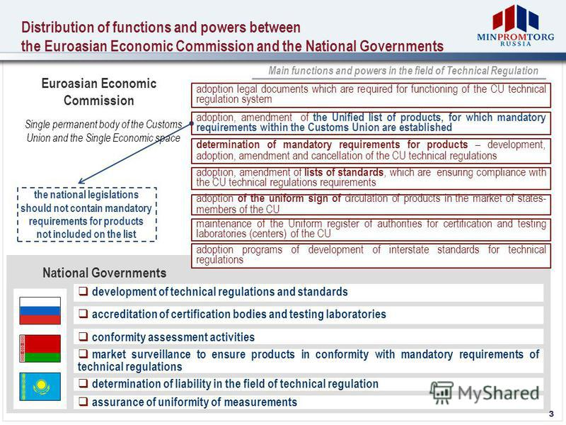 Distribution of functions and powers between the Euroasian Economic Commission and the National Governments 3 Euroasian Economic Commission Main functions and powers in the field of Technical Regulation determination of mandatory requirements for pro