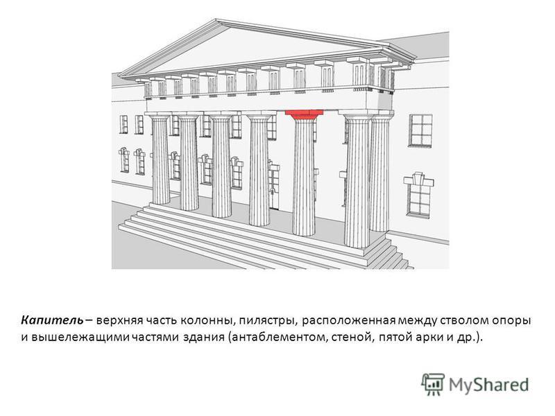 Капитель – верхняя часть колонны, пилястры, расположенная между стволом опоры и вышележащими частями здания (антаблементом, стеной, пятой арки и др.).