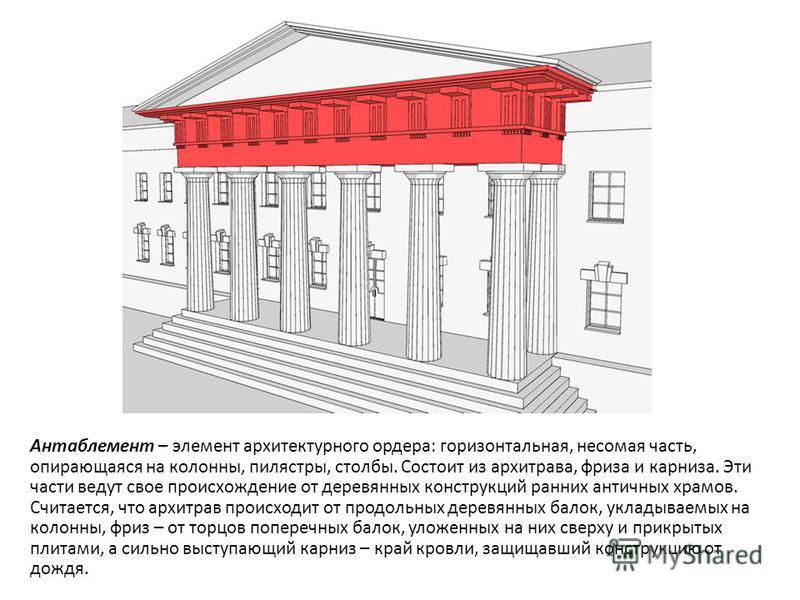 Антаблемент – элемент архитектурного ордера: горизонтальная, несомая часть, опирающаяся на колонны, пилястры, столбы. Состоит из архитрава, фриза и карниза. Эти части ведут свое происхождение от деревянных конструкций ранних античных храмов. Считаетс