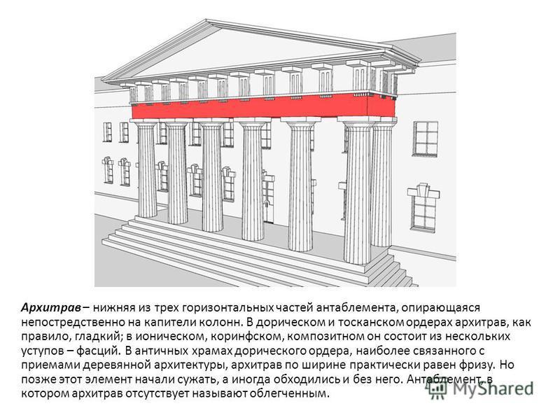Архитрав – нижняя из трех горизонтальных частей антаблемента, опирающаяся непосредственно на капители колонн. В дорическом и тосканском ордерах архитрав, как правило, гладкий; в ионическом, коринфском, композитном он состоит из нескольких уступов – ф