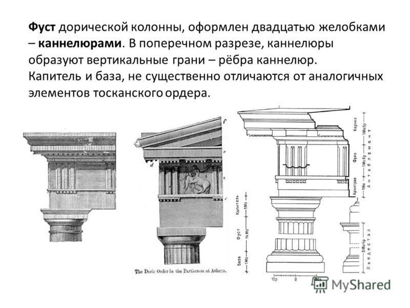 Фуст дорической колонны, оформлен двадцатью желобками – каннелюрами. В поперечном разрезе, каннелюры образуют вертикальные грани – рёбра каннелюр. Капитель и база, не существенно отличаются от аналогичных элементов тосканского ордера.