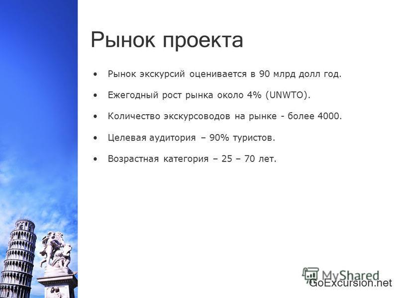 Рынок проекта Рынок экскурсий оценивается в 90 млрд долл год. Ежегодный рост рынка около 4% (UNWTO). Количество экскурсоводов на рынке - более 4000. Целевая аудитория – 90% туристов. Возрастная категория – 25 – 70 лет. GoExcursion.net