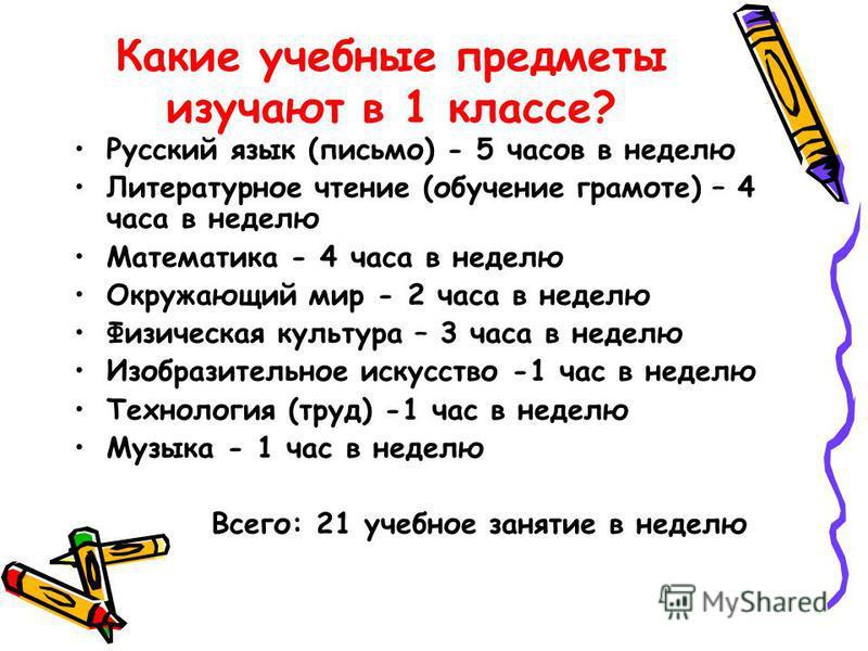 Какие учебные предметы изучают в 1 классе? Русский язык (письмо) - 5 часов в неделю Литературное чтение (обучение грамоте) – 4 часа в неделю Математика - 4 часа в неделю Окружающий мир - 2 часа в неделю Физическая культура – 3 часа в неделю Изобразит