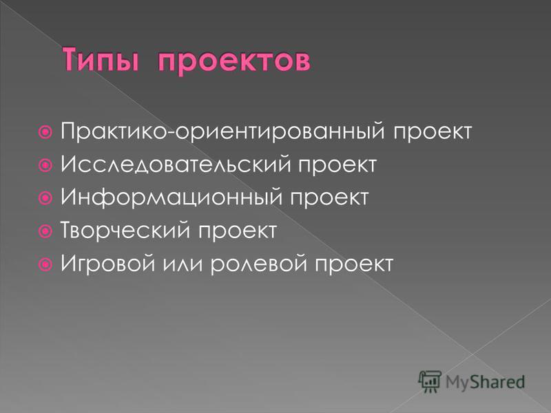 Практико-ориентированный проект Исследовательский проект Информационный проект Творческий проект Игровой или ролевой проект