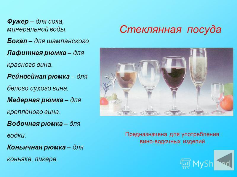 Стеклянная посуда Фужер – для сока, минеральной воды. Бокал – для шампанского. Лафитная рюмка – для красного вина. Рейнвейная рюмка – для белого сухого вина. Мадерная рюмка – для креплёного вина. Водочная рюмка – для водки. Коньячная рюмка – для конь