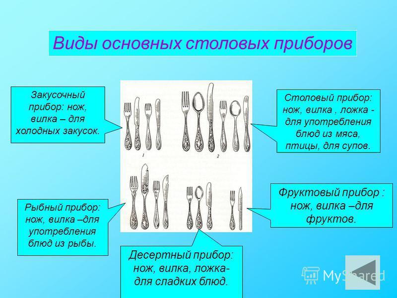 Виды основных столовых приборов Столовый прибор: нож, вилка, ложка - для употребления блюд из мяса, птицы, для супов. Закусочный прибор: нож, вилка – для холодных закусок. Фруктовый прибор : нож, вилка –для фруктов. Рыбный прибор: нож, вилка –для упо