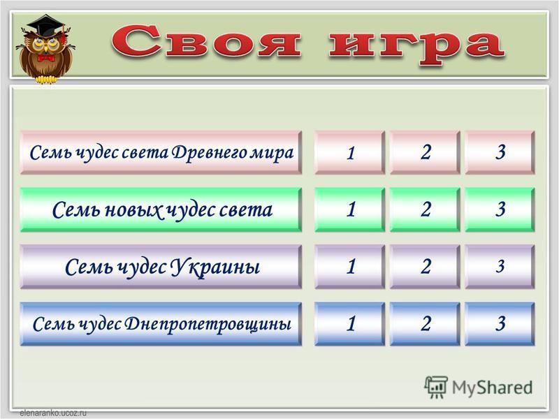 Семь чудес света Древнего мира Семь новых чудес света Семь чудес Украины Семь чудес Днепропетровщины 1 1 1 1 3 3 3 3 2 2 2 2